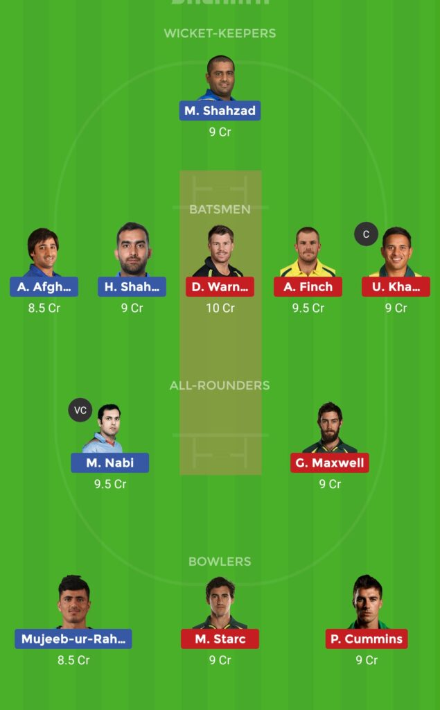 Grand League Team AFG vs AUS