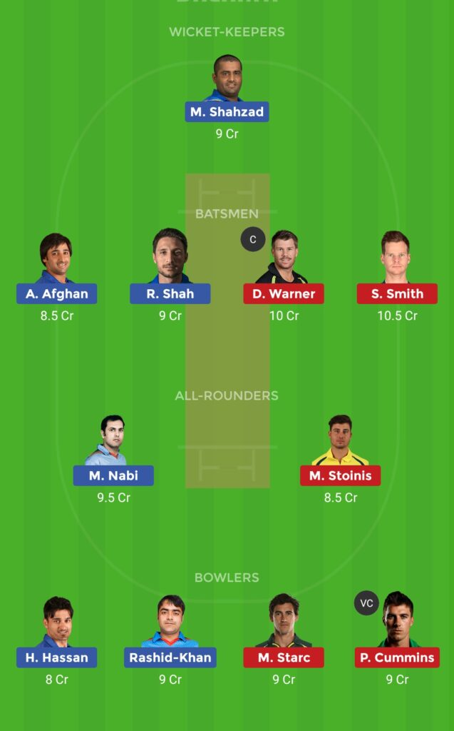 Small League Team AFG vs AUS