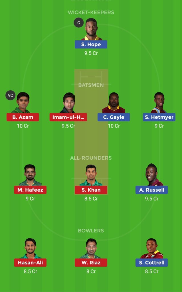 Small League Team WI vs PAK