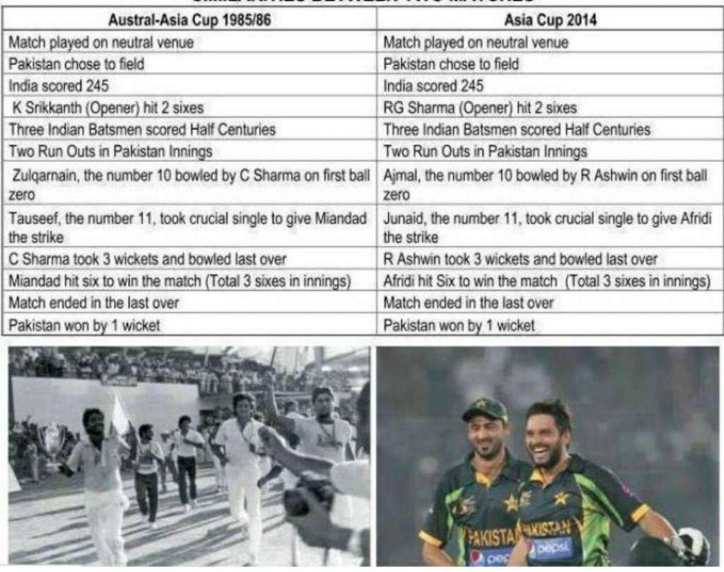 Austral-Asia Cup 1986 and Asia Cup 2014 similar events